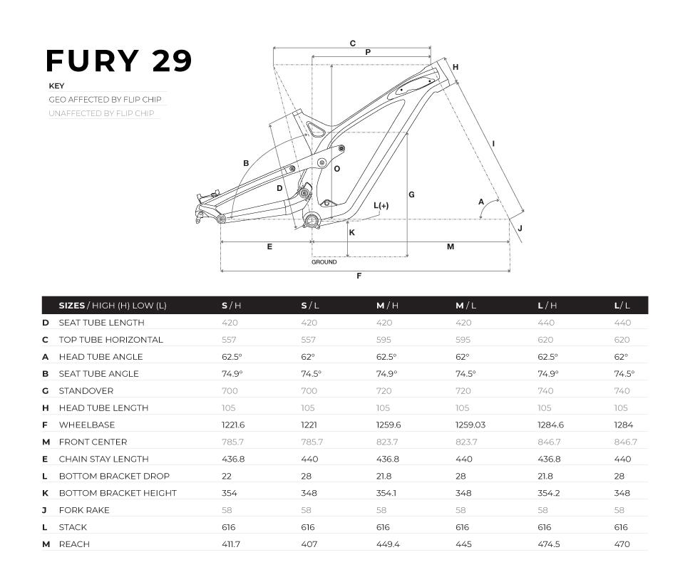 Блог компании Триал-Спорт: GT Fury Team 29. Теория и практика