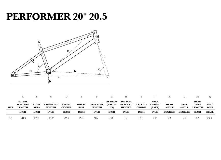 """Performer 20"""" Geometry"""