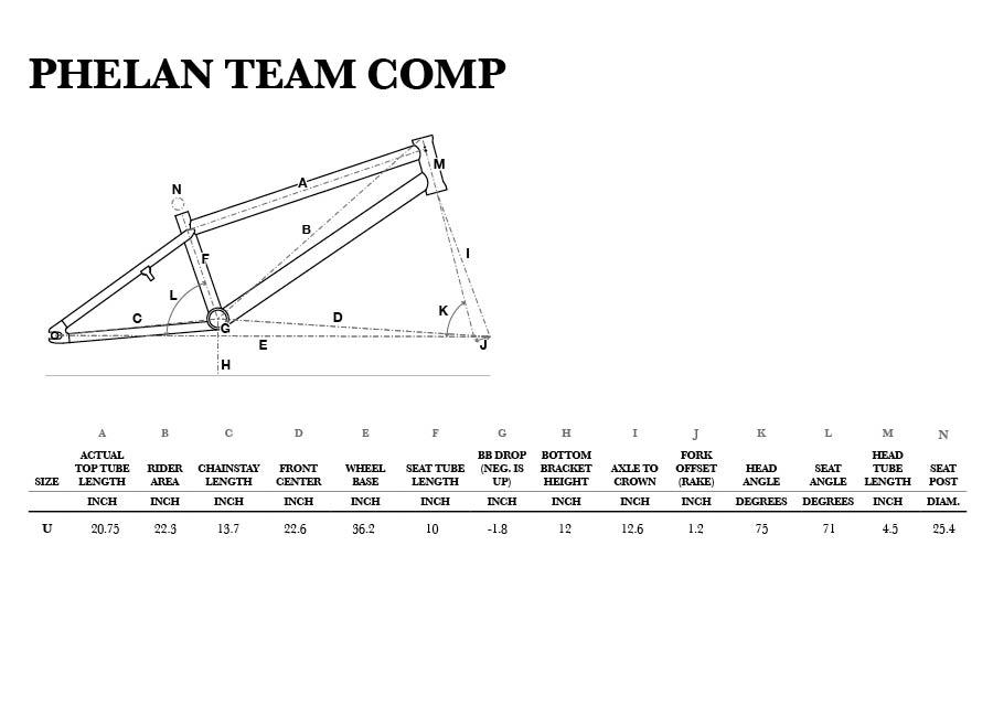 JPL Team Comp Geometry
