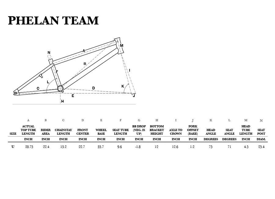 JPL Team Geometry