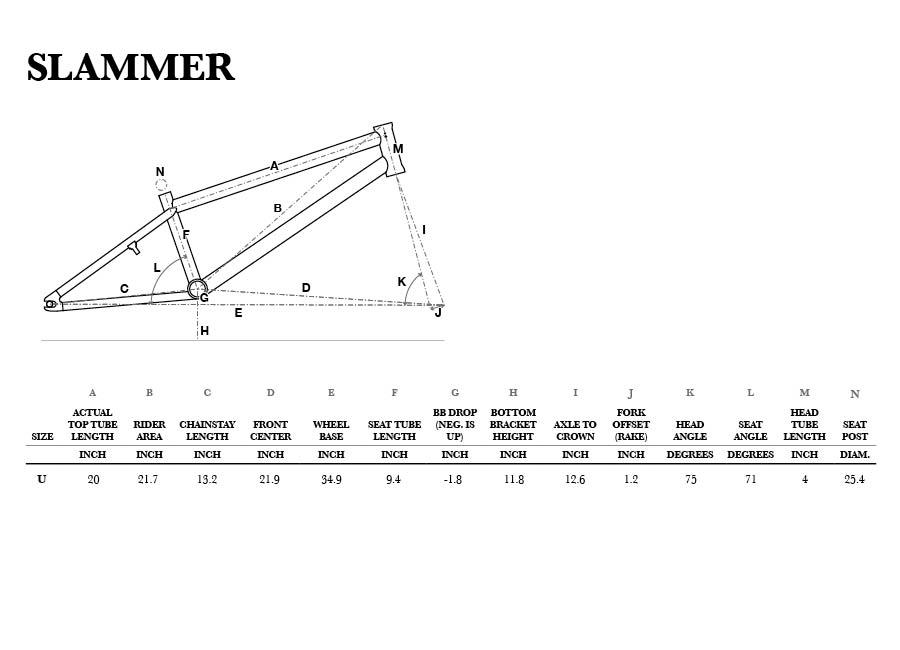Slammer Geometry