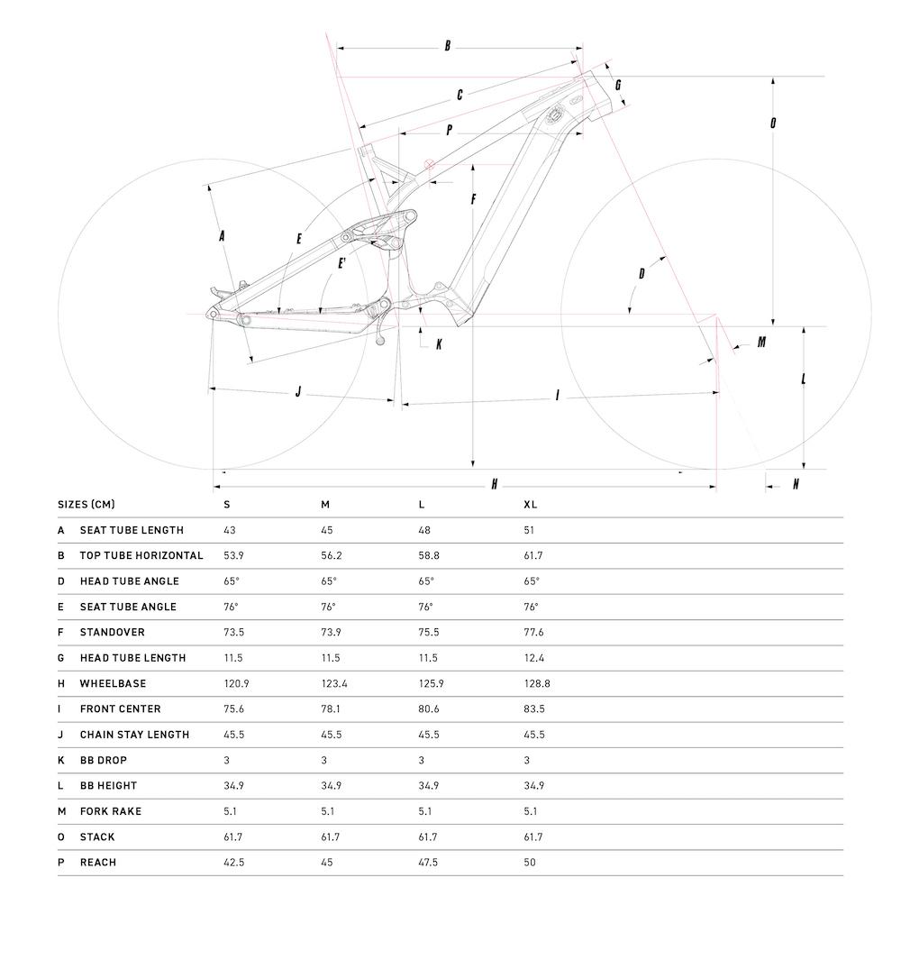 Bike Geometry